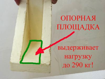Уголок пенополиуретановый ППУ